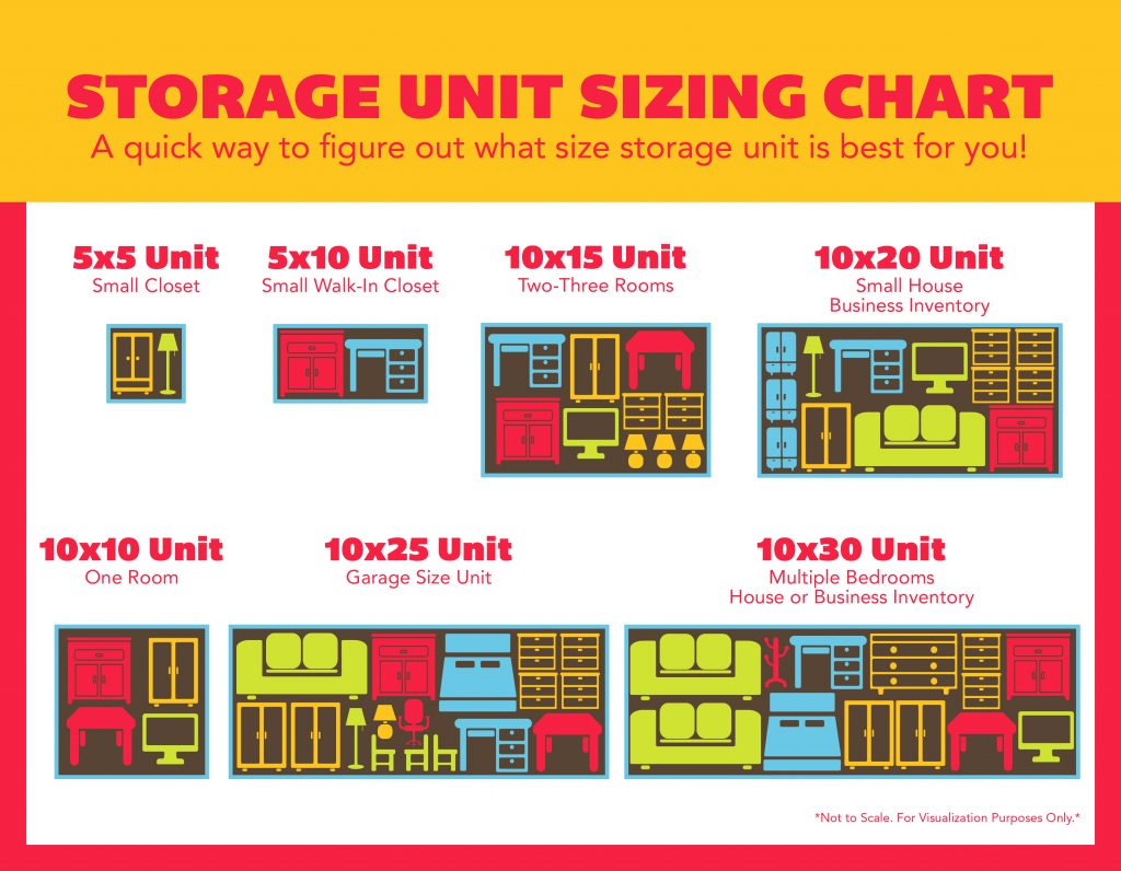 Sizing Guide: Small Storage Unit